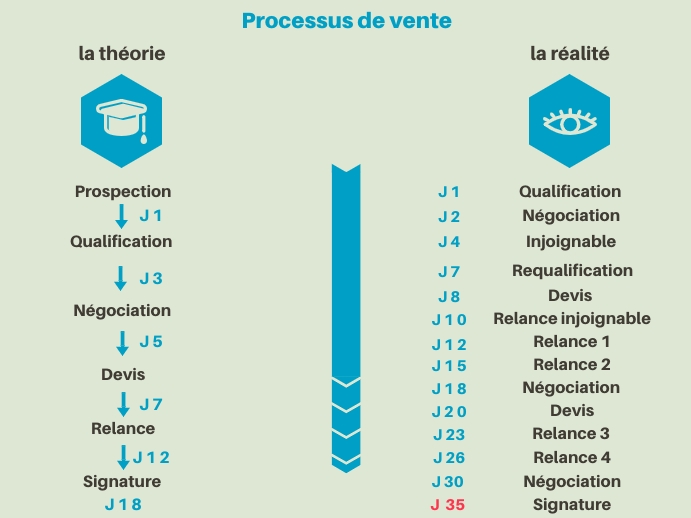 infographie-process-mining
